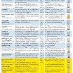 Namensliste für Frauenkirchen - Aussendung September 2020 - Seite 4